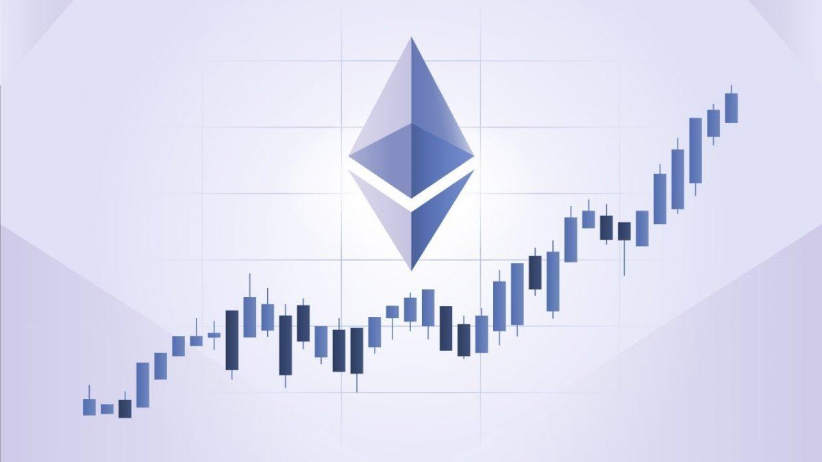Ethereum  S&P 500 İle Sıkı Bir İlişki Halinde